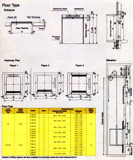 Dumbwaiter Design Plans Home Design